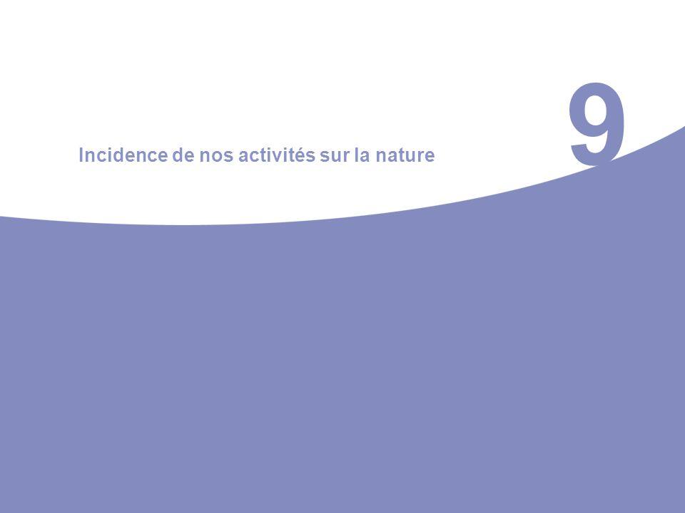 9 Incidence de nos activités sur la nature