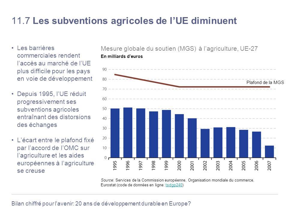 Bilan chiffré pour l'avenir: 20 ans de développement durable en Europe? 11.7 Les subventions agricoles de lUE diminuent Les barrières commerciales ren