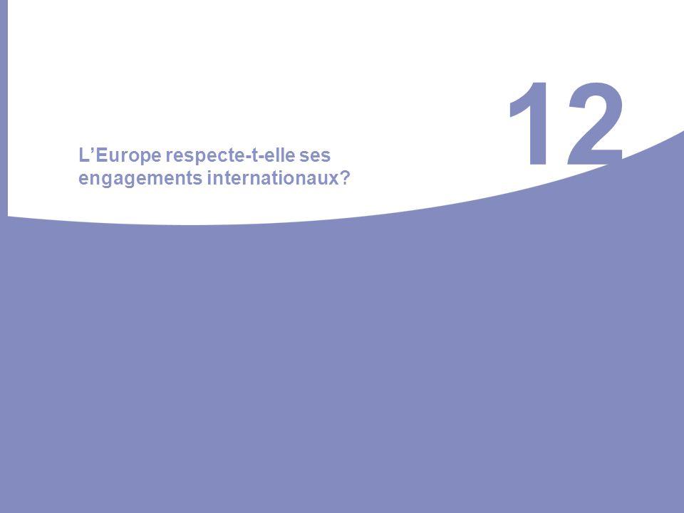 12 LEurope respecte-t-elle ses engagements internationaux?