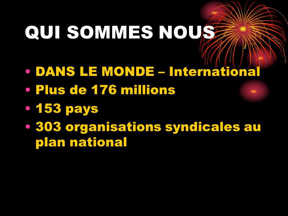 QUI SOMMES NOUS DANS LE MONDE – International Plus de 176 millions 153 pays 303 organisations syndicales au plan national