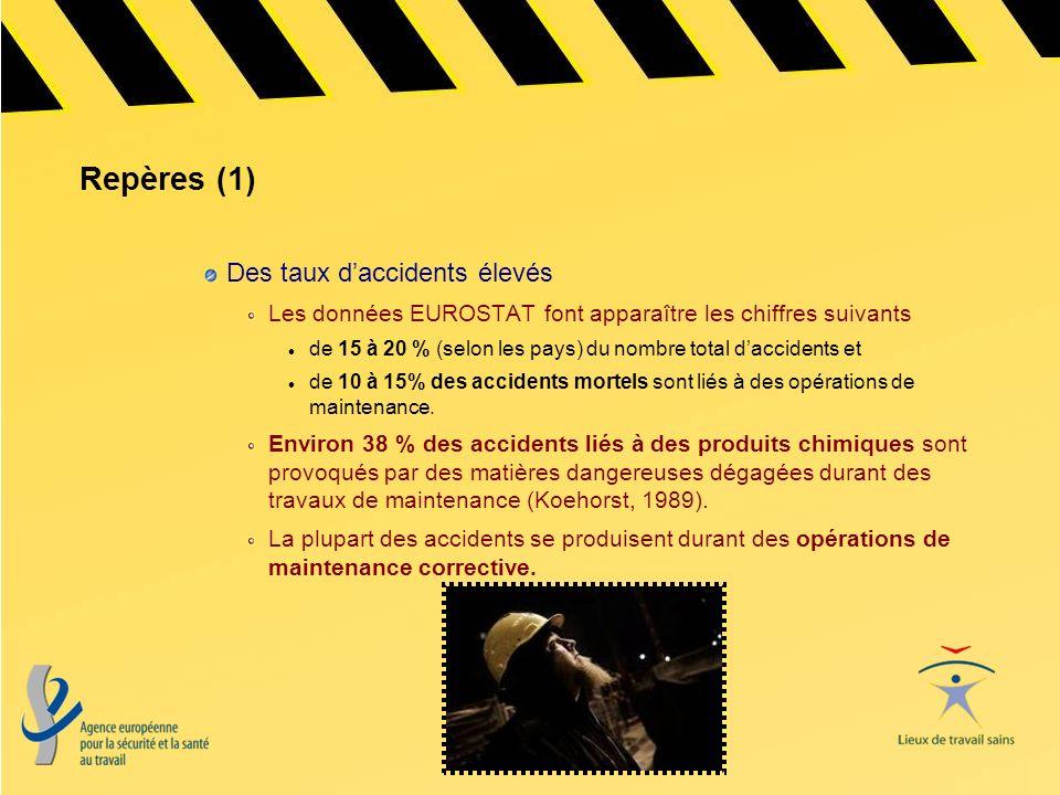 Repères (1) Des taux daccidents élevés Les données EUROSTAT font apparaître les chiffres suivants de 15 à 20 % (selon les pays) du nombre total daccid