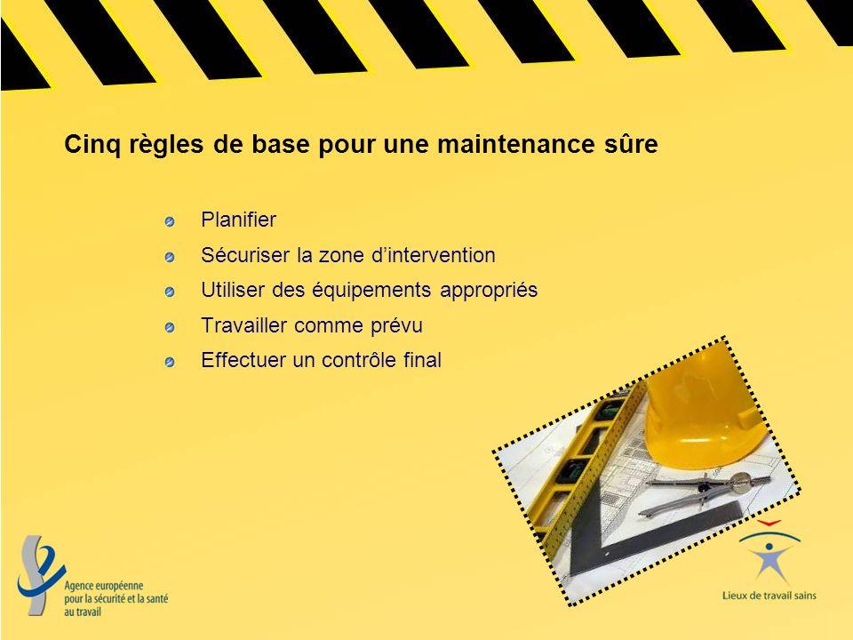 Cinq règles de base pour une maintenance sûre Planifier Sécuriser la zone dintervention Utiliser des équipements appropriés Travailler comme prévu Eff