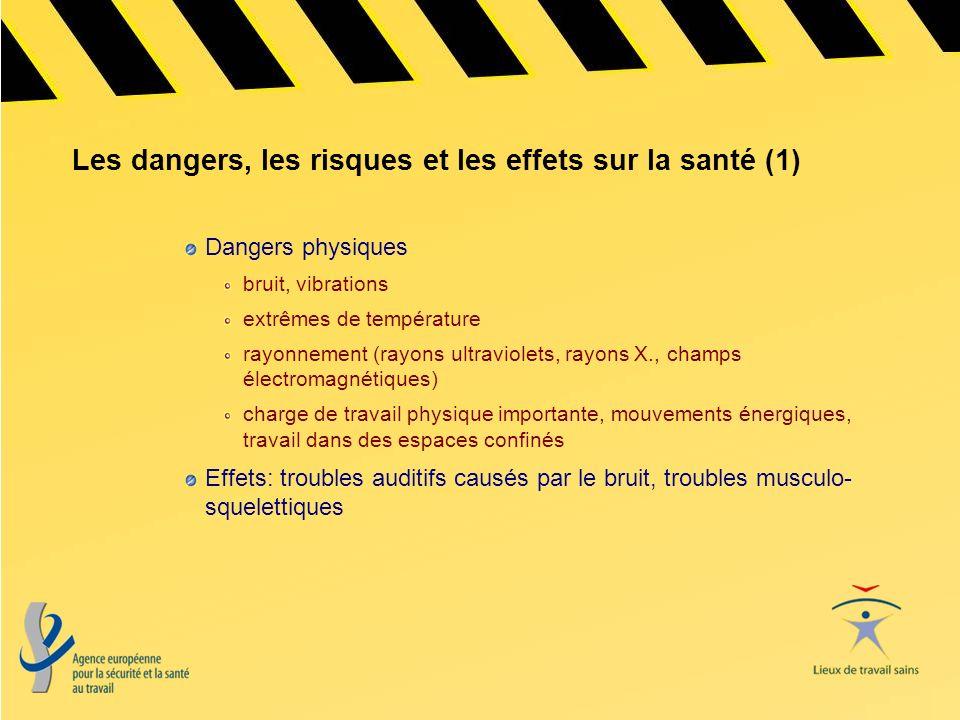 Les dangers, les risques et les effets sur la santé (1) Dangers physiques bruit, vibrations extrêmes de température rayonnement (rayons ultraviolets,