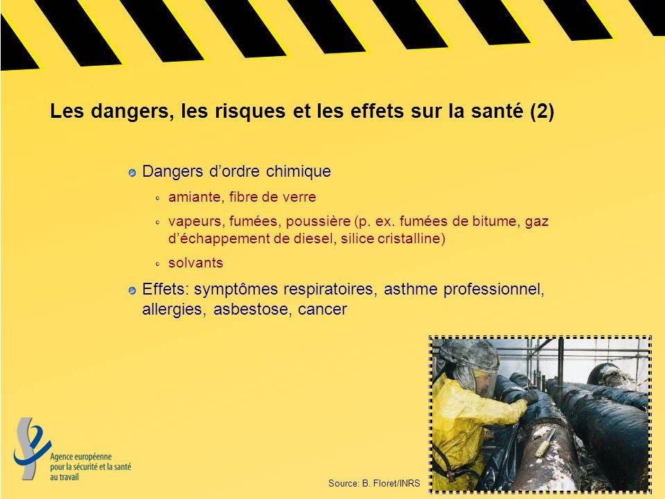 Les dangers, les risques et les effets sur la santé (2) Dangers dordre chimique amiante, fibre de verre vapeurs, fumées, poussière (p. ex. fumées de b