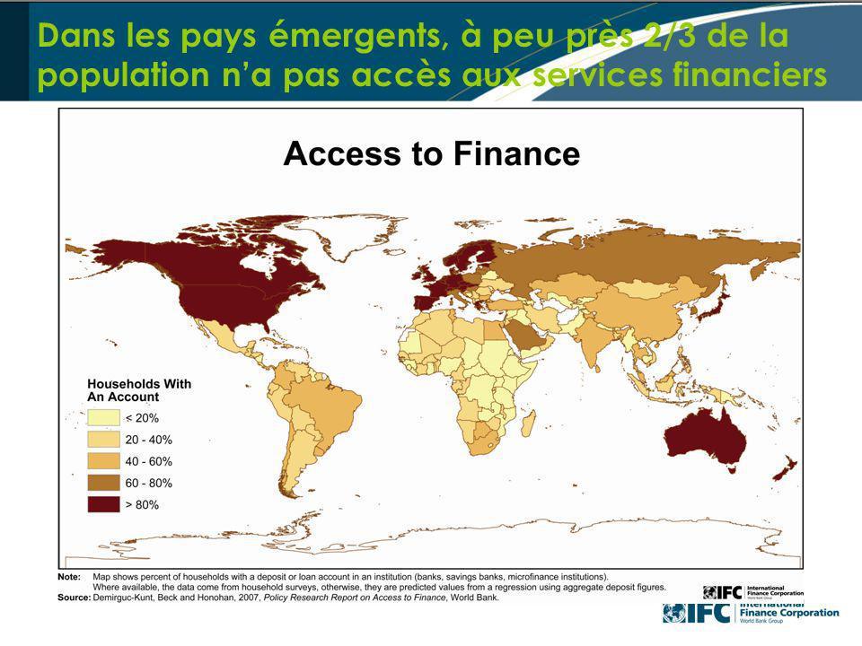 Dans les pays émergents, à peu près 2/3 de la population na pas accès aux services financiers
