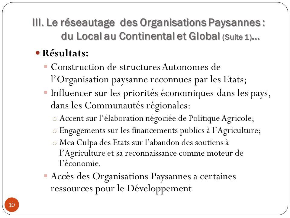 III. Le réseautage des Organisations Paysannes : du Local au Continental et Global (Suite 1) … Résultats: Construction de structures Autonomes de lOrg