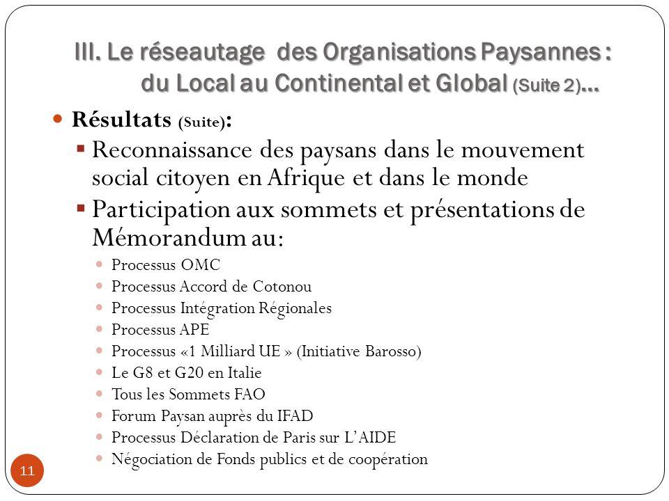 11 Résultats (Suite) : Reconnaissance des paysans dans le mouvement social citoyen en Afrique et dans le monde Participation aux sommets et présentati
