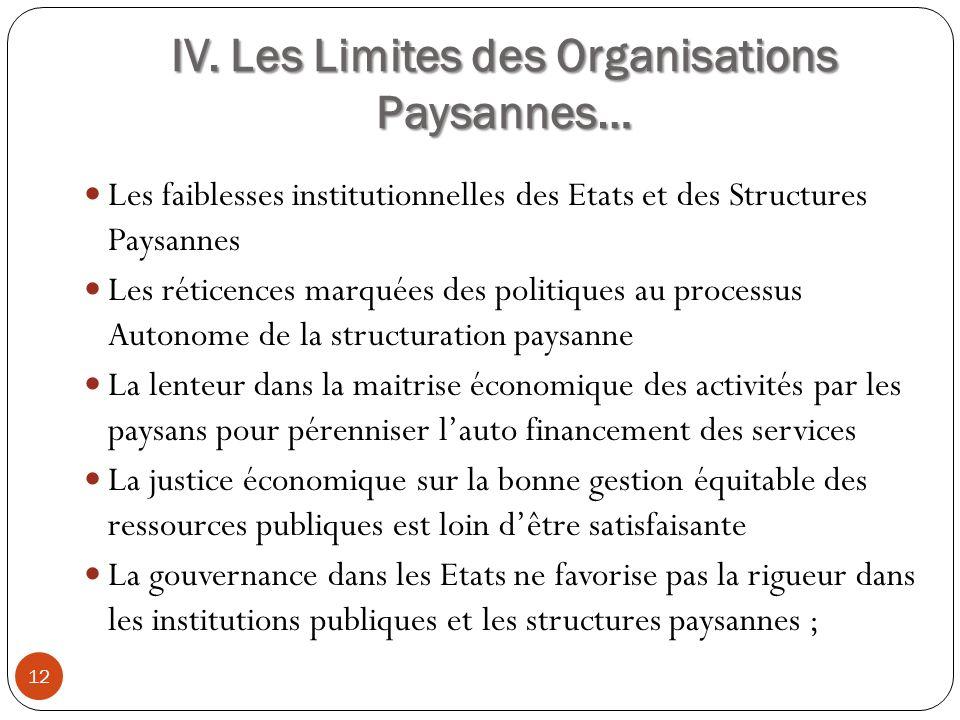 IV. Les Limites des Organisations Paysannes… 12 Les faiblesses institutionnelles des Etats et des Structures Paysannes Les réticences marquées des pol