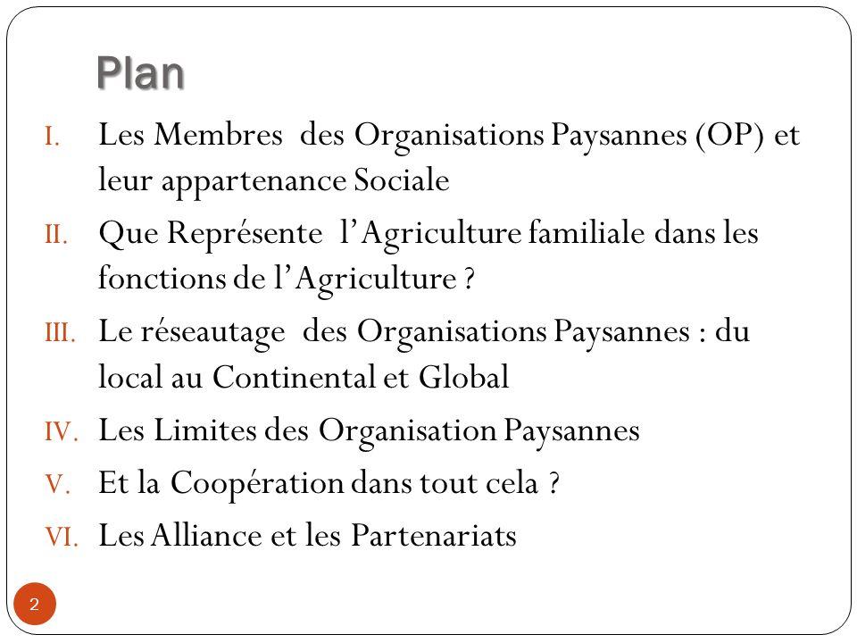 Plan I. Les Membres des Organisations Paysannes (OP) et leur appartenance Sociale II. Que Représente lAgriculture familiale dans les fonctions de lAgr