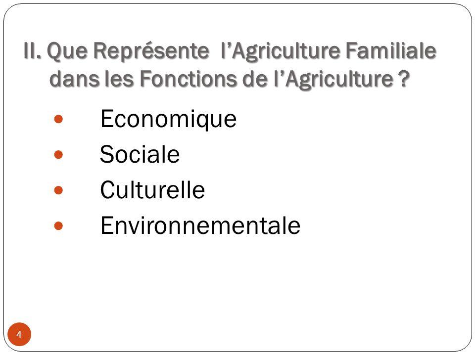 II. Que Représente lAgriculture Familiale dans les Fonctions de lAgriculture ? Economique Sociale Culturelle Environnementale 4