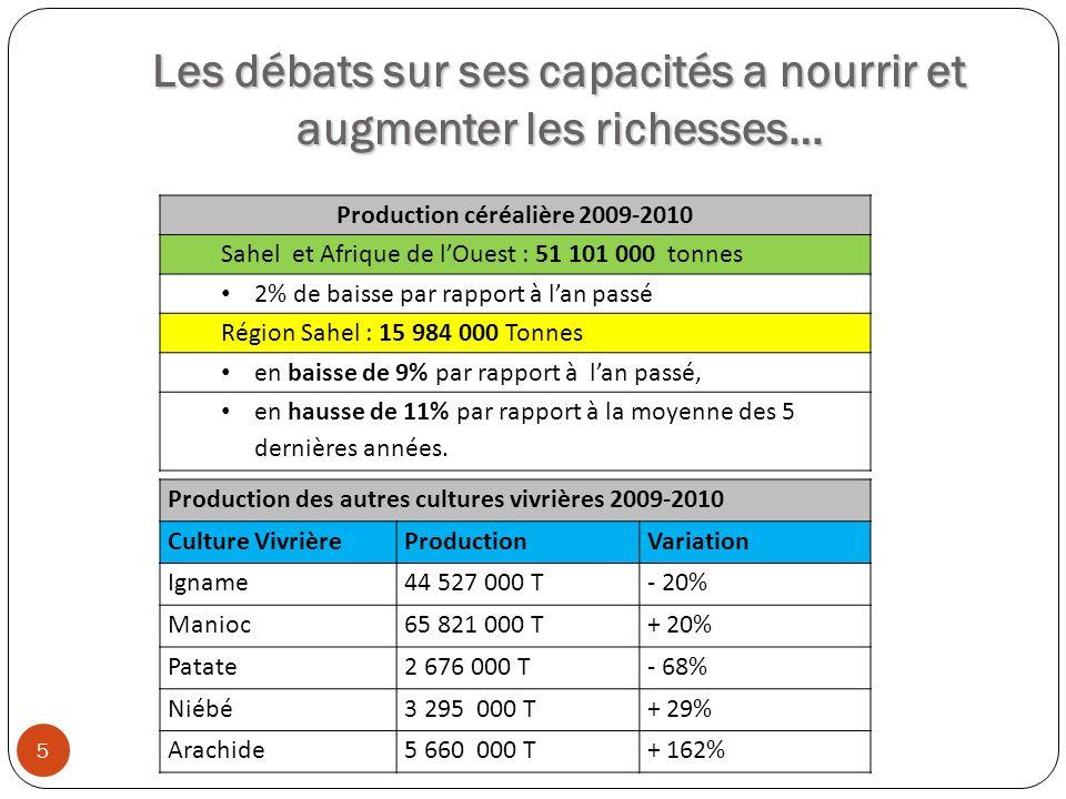 Les débats sur ses capacités a nourrir et augmenter les richesses… Production céréalière 2009-2010 Sahel et Afrique de lOuest : 51 101 000 tonnes 2% d