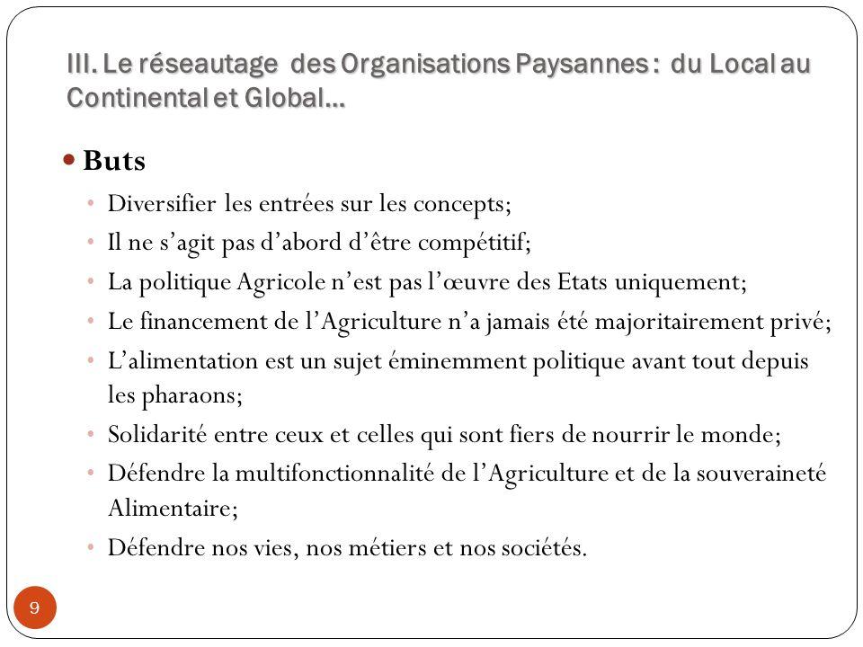 III. Le réseautage des Organisations Paysannes : du Local au Continental et Global… Buts Diversifier les entrées sur les concepts; Il ne sagit pas dab