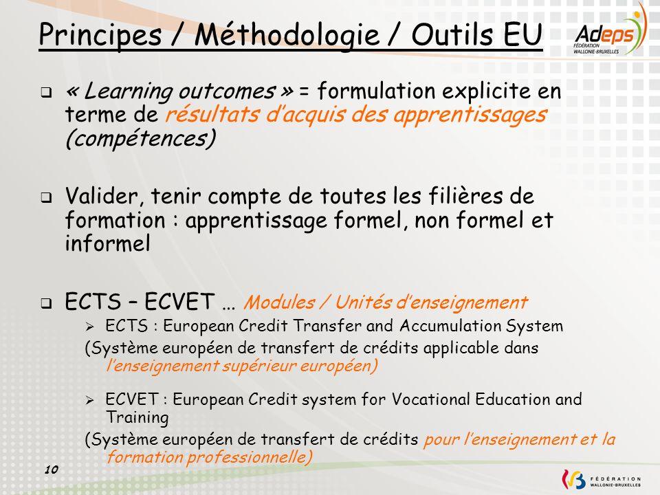 10 Principes / Méthodologie / Outils EU « Learning outcomes » = formulation explicite en terme de résultats dacquis des apprentissages (compétences) V