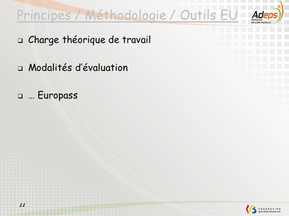 11 Principes / Méthodologie / Outils EU Charge théorique de travail Modalités dévaluation … Europass
