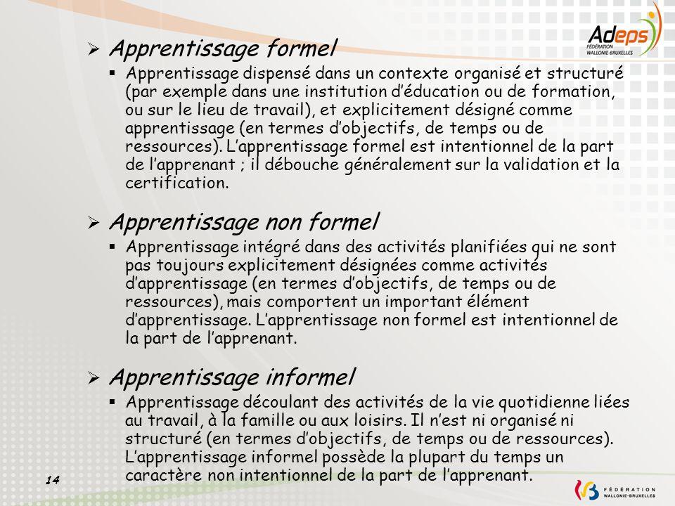 14 Apprentissage formel Apprentissage dispensé dans un contexte organisé et structuré (par exemple dans une institution déducation ou de formation, ou