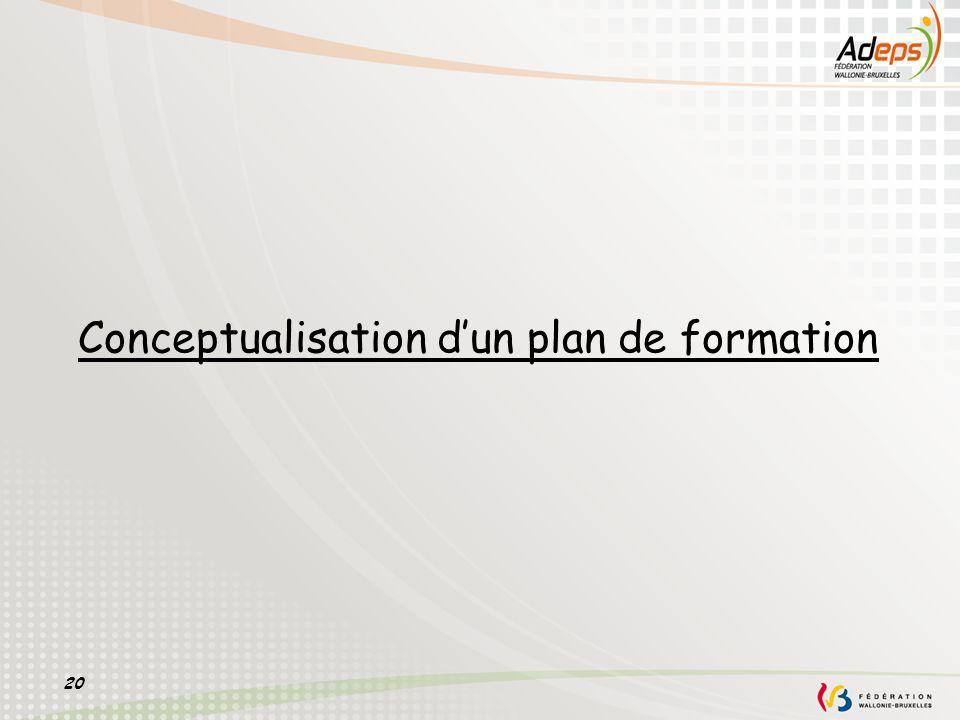 20 Conceptualisation dun plan de formation