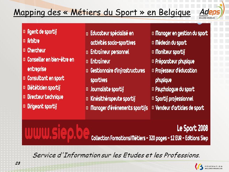 23 Mapping des « Métiers du Sport » en Belgique Service d'Information sur les Etudes et les Professions.