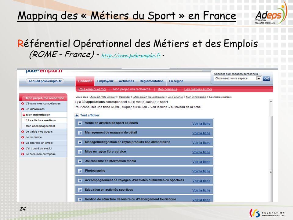 24 Mapping des « Métiers du Sport » en France Référentiel Opérationnel des Métiers et des Emplois (ROME - France) - http://www.pole-emploi.fr - http:/