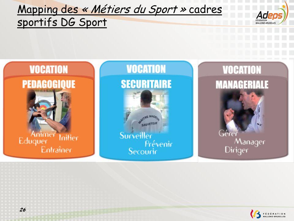 26 Mapping des « Métiers du Sport » cadres sportifs DG Sport