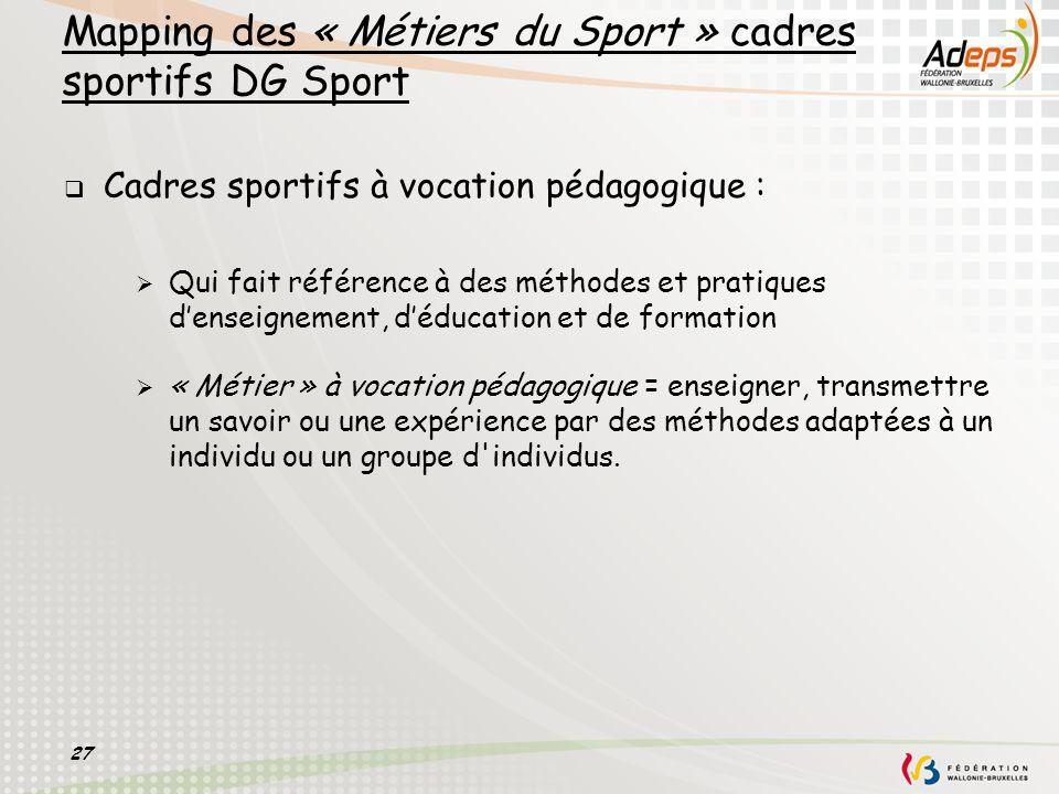 27 Mapping des « Métiers du Sport » cadres sportifs DG Sport Cadres sportifs à vocation pédagogique : Qui fait référence à des méthodes et pratiques d