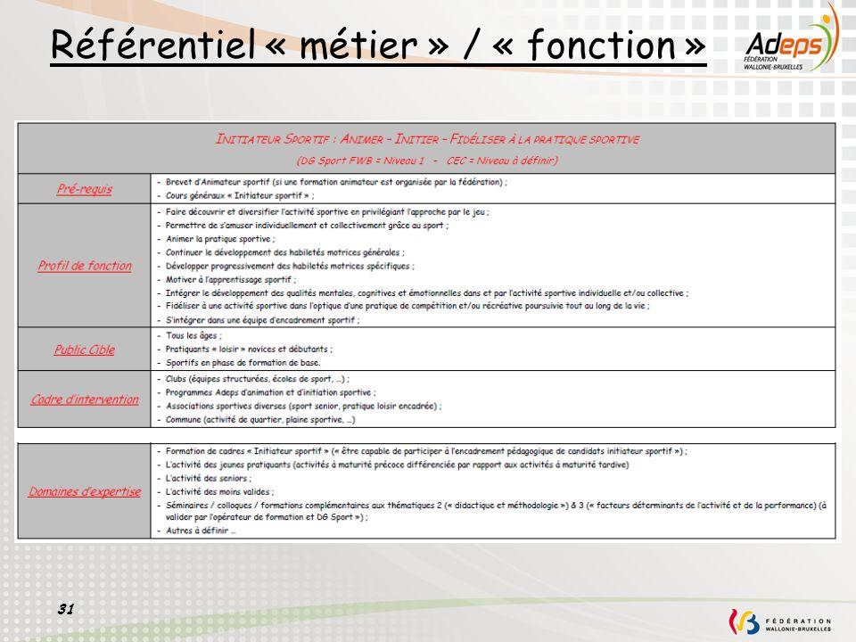 31 Référentiel « métier » / « fonction »