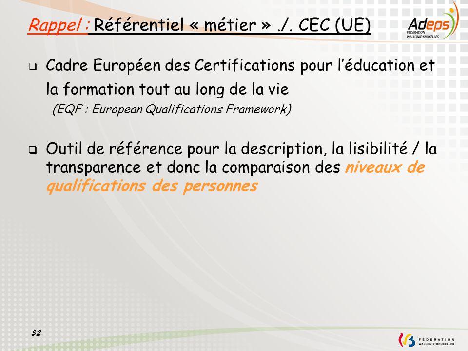 32 Rappel : Référentiel « métier »./. CEC (UE) Cadre Européen des Certifications pour léducation et la formation tout au long de la vie (EQF : Europea