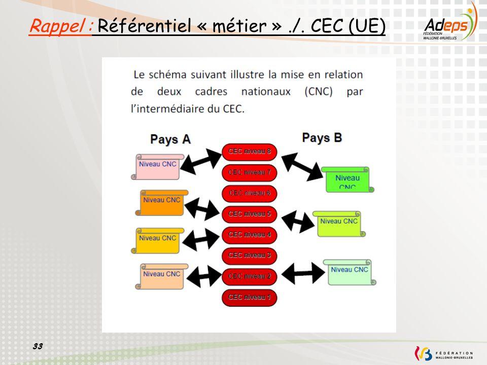 33 Rappel : Référentiel « métier »./. CEC (UE)