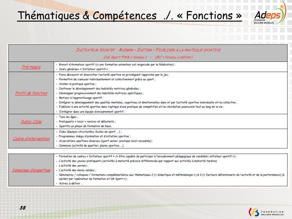 38 Thématiques & Compétences./. « Fonctions »