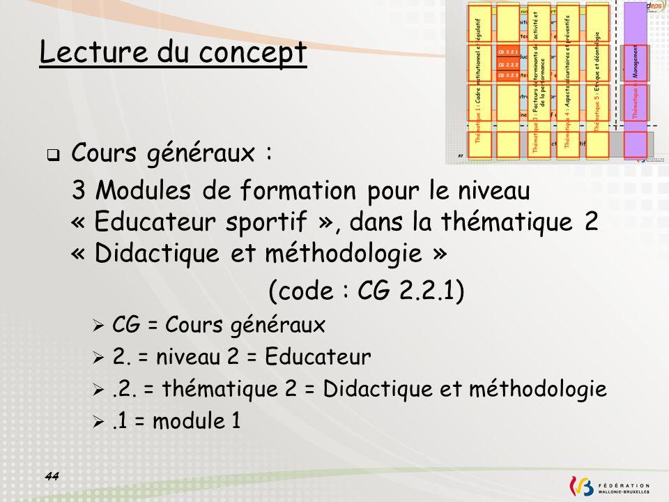 44 Lecture du concept Cours généraux : 3 Modules de formation pour le niveau « Educateur sportif », dans la thématique 2 « Didactique et méthodologie
