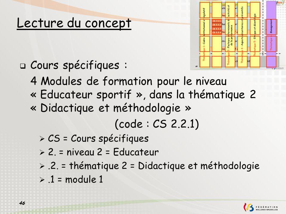 46 Lecture du concept Cours spécifiques : 4 Modules de formation pour le niveau « Educateur sportif », dans la thématique 2 « Didactique et méthodolog