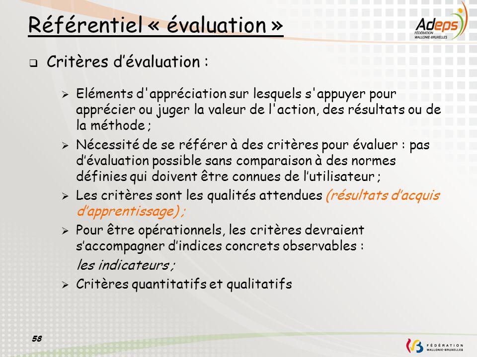 58 Critères dévaluation : Eléments d'appréciation sur lesquels s'appuyer pour apprécier ou juger la valeur de l'action, des résultats ou de la méthode