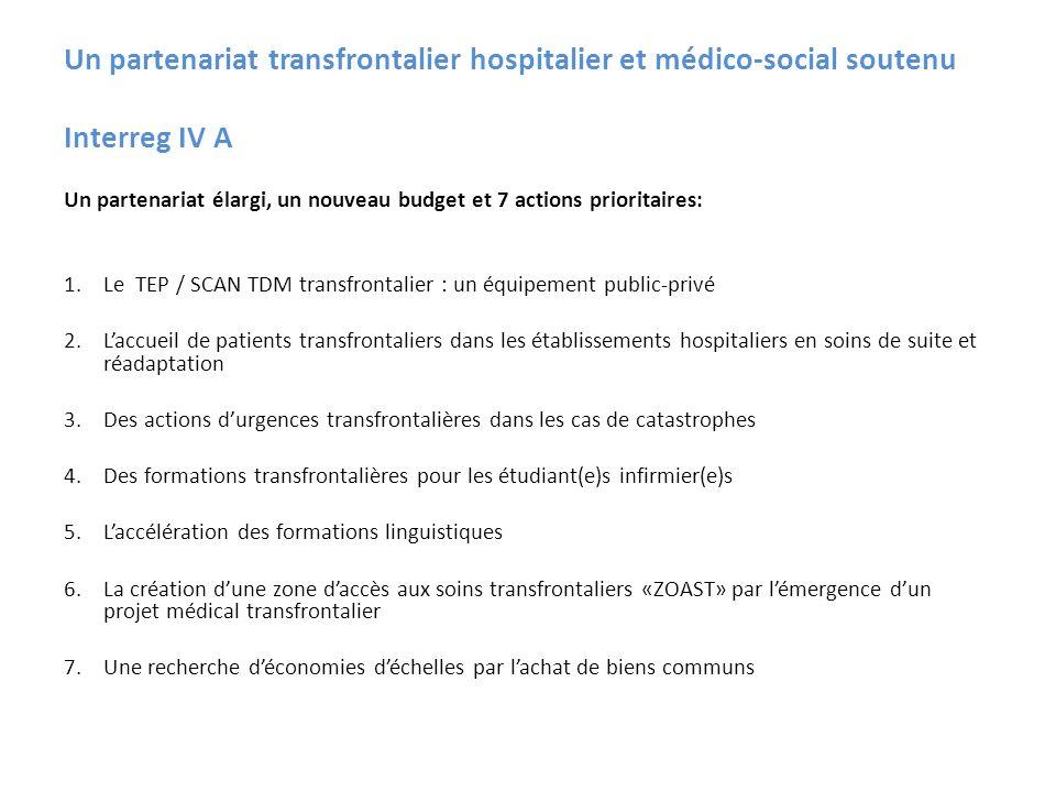 Un partenariat transfrontalier hospitalier et médico-social soutenu Interreg IV A Un partenariat élargi, un nouveau budget et 7 actions prioritaires: