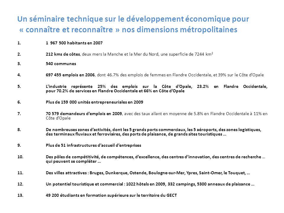 Un séminaire technique sur le développement économique pour « connaître et reconnaître » nos dimensions métropolitaines 1.1 967 500 habitants en 2007