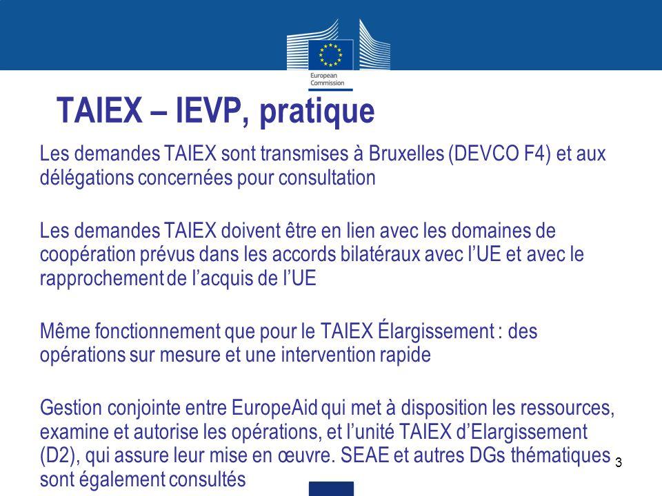 3 TAIEX – IEVP, pratique Les demandes TAIEX sont transmises à Bruxelles (DEVCO F4) et aux délégations concernées pour consultation Les demandes TAIEX