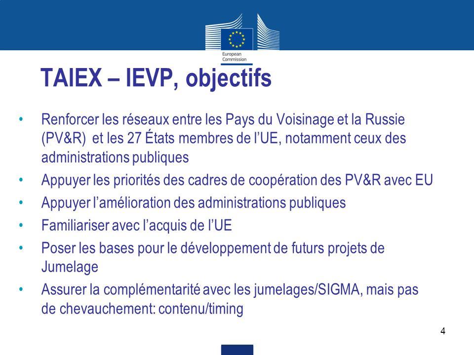4 TAIEX – IEVP, objectifs Renforcer les réseaux entre les Pays du Voisinage et la Russie (PV&R) et les 27 États membres de lUE, notamment ceux des adm