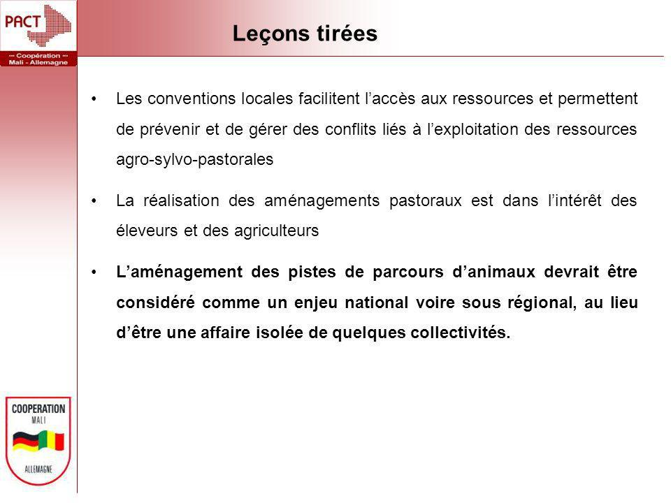 Leçons tirées Les conventions locales facilitent laccès aux ressources et permettent de prévenir et de gérer des conflits liés à lexploitation des res