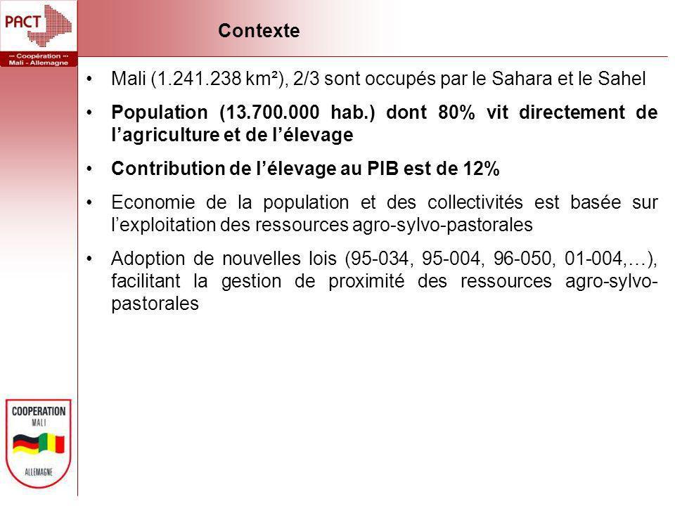 Contexte Mali (1.241.238 km²), 2/3 sont occupés par le Sahara et le Sahel Population (13.700.000 hab.) dont 80% vit directement de lagriculture et de