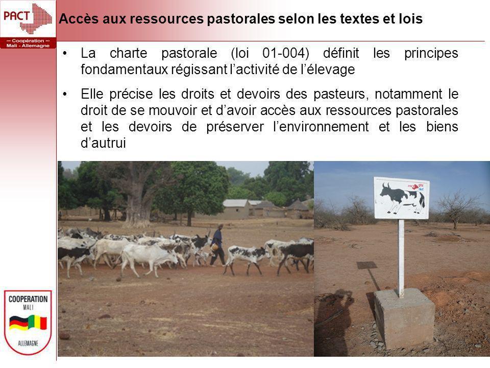Accès aux ressources pastorales selon les textes et lois La charte pastorale (loi 01-004) définit les principes fondamentaux régissant lactivité de lé