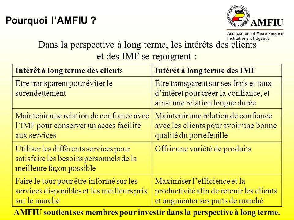 AMFIU Association of Micro Finance Institutions of Uganda Fondations : 1 ère phase du CEP (2004-2006) Lancement et diffusion dans 35 districts Conform.
