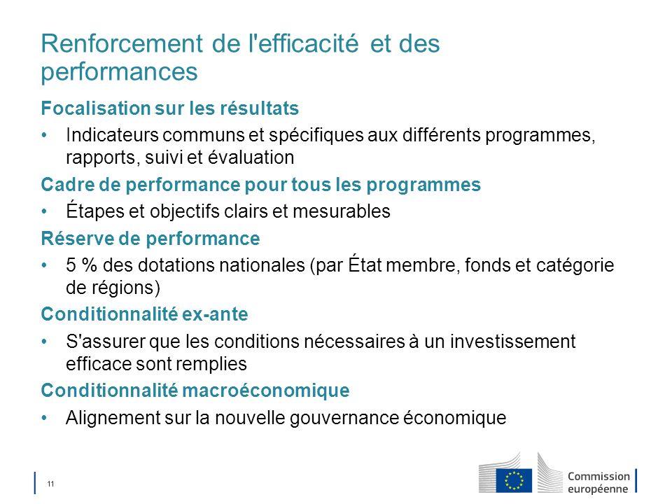 11 Renforcement de l'efficacité et des performances Focalisation sur les résultats Indicateurs communs et spécifiques aux différents programmes, rappo