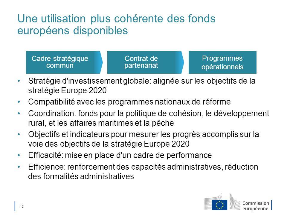 12 Une utilisation plus cohérente des fonds européens disponibles Stratégie d'investissement globale: alignée sur les objectifs de la stratégie Europe
