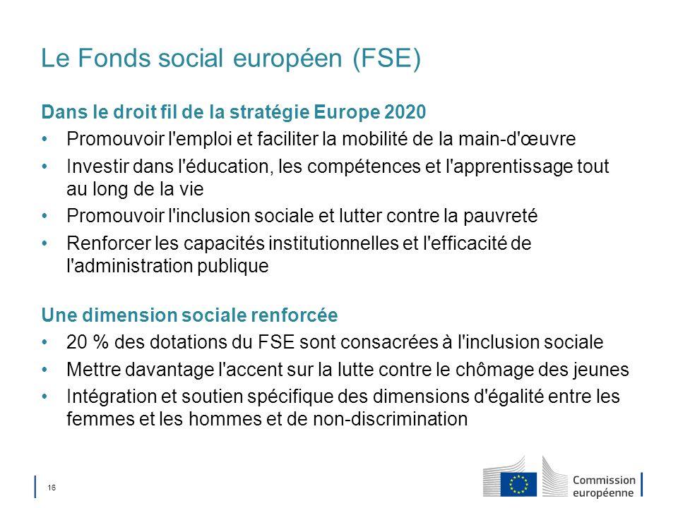 16 Le Fonds social européen (FSE) Dans le droit fil de la stratégie Europe 2020 Promouvoir l'emploi et faciliter la mobilité de la main-d'œuvre Invest