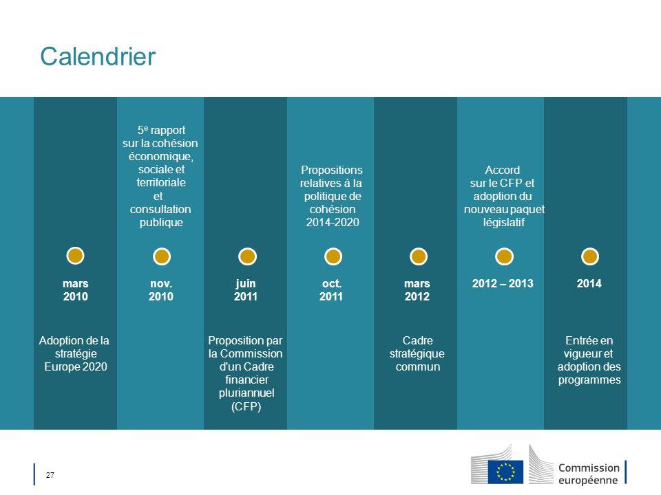 27 Calendrier 2014nov. 2010 2012 – 2013mars 2012 oct. 2011 juin 2011 mars 2010 5 e rapport sur la cohésion économique, sociale et territoriale et cons