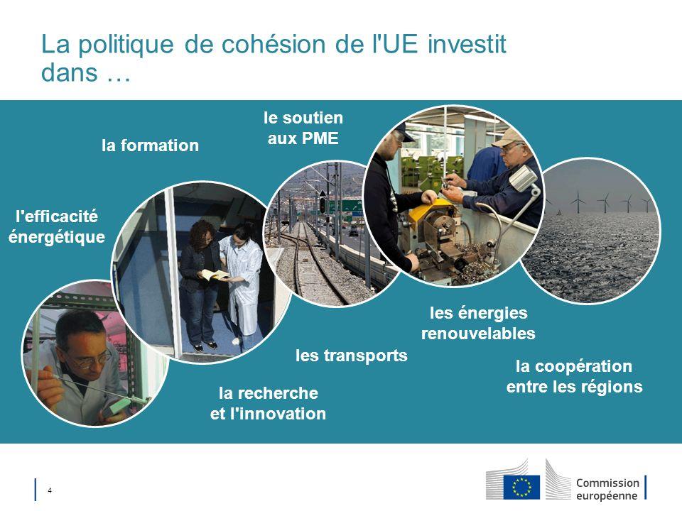 4 La politique de cohésion de l'UE investit dans … les transports les énergies renouvelables la recherche et l'innovation la formation la coopération