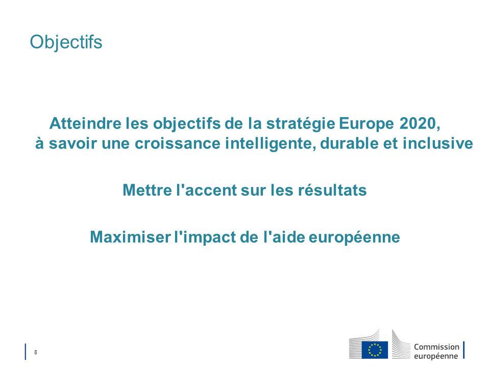 8 Objectifs Atteindre les objectifs de la stratégie Europe 2020, à savoir une croissance intelligente, durable et inclusive Mettre l'accent sur les ré