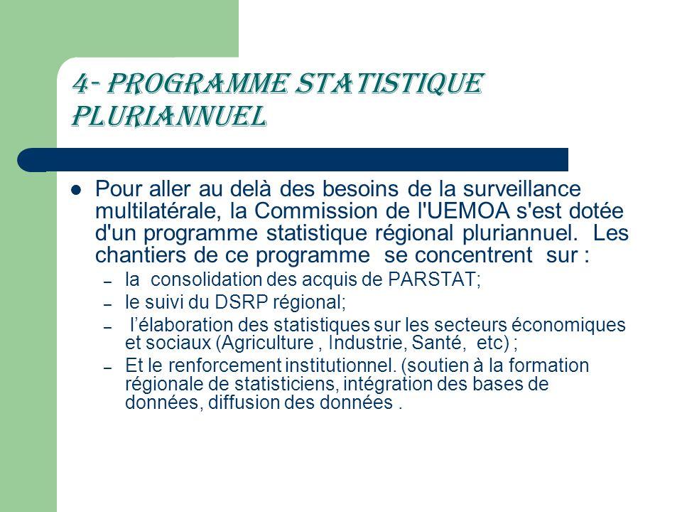 4- Programme statistique pluriannuel Pour aller au delà des besoins de la surveillance multilatérale, la Commission de l'UEMOA s'est dotée d'un progra