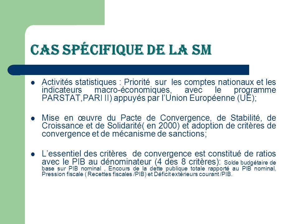 Cas spécifique de la SM Activités statistiques : Priorité sur les comptes nationaux et les indicateurs macro-économiques, avec le programme PARSTAT,PA