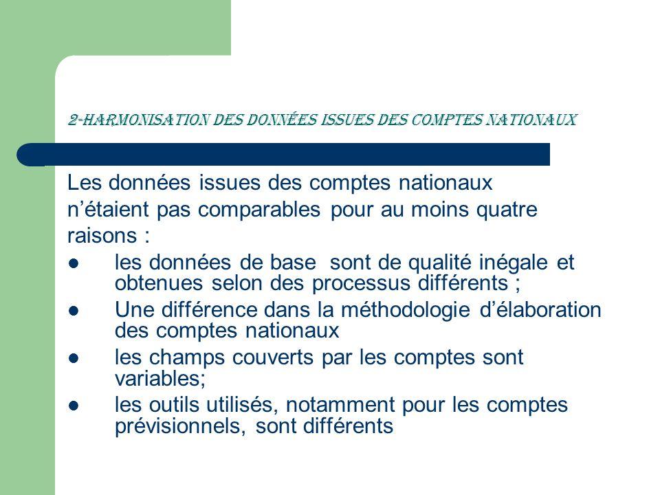 2-Harmonisation des données issues des comptes nationaux Les données issues des comptes nationaux nétaient pas comparables pour au moins quatre raison