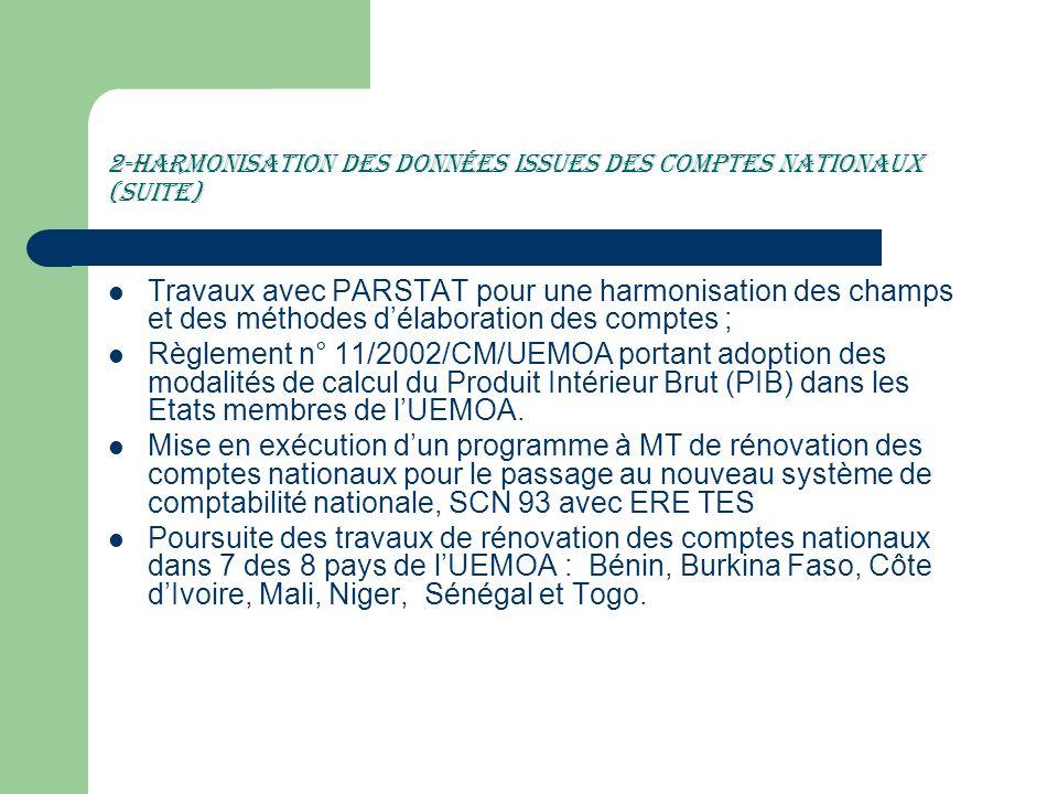 2-Harmonisation des données issues des comptes nationaux (suite) Travaux avec PARSTAT pour une harmonisation des champs et des méthodes délaboration d