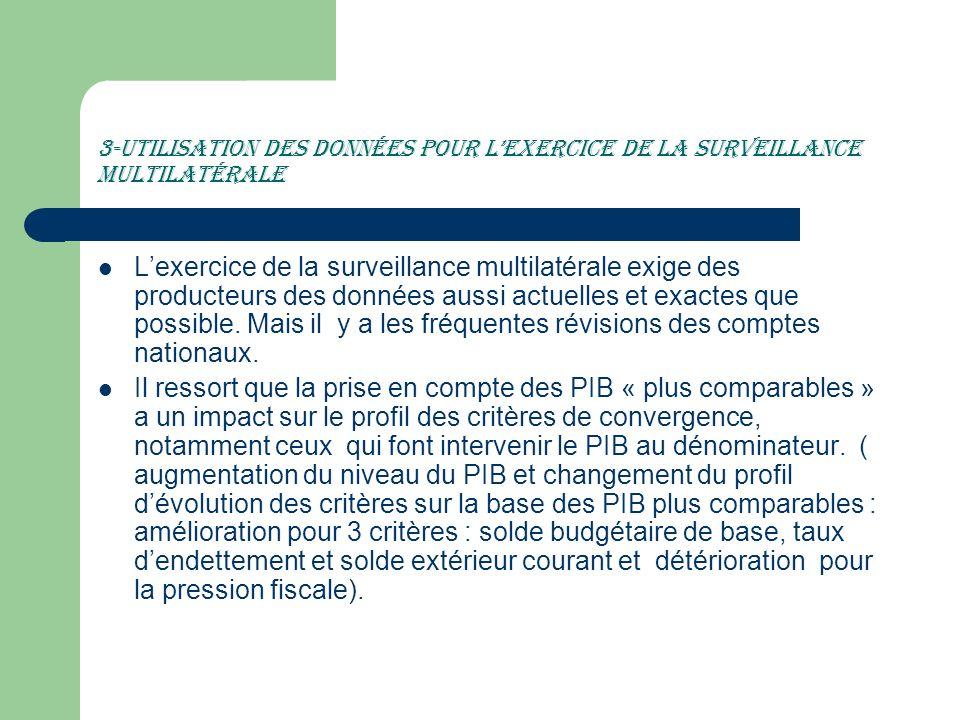 3-Utilisation des données pour lexercice de la surveillance multilatérale Lexercice de la surveillance multilatérale exige des producteurs des données
